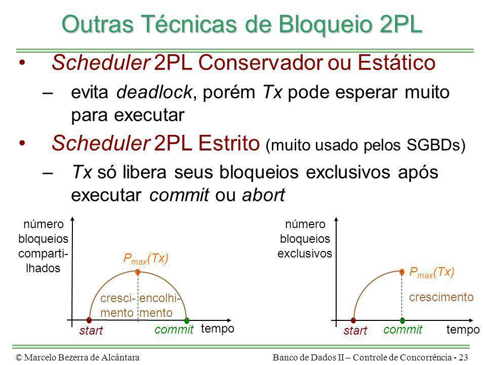 © Marcelo Bezerra de AlcântaraBanco de Dados II – Controle de Concorrência - 23 Outras Técnicas de Bloqueio 2PL Scheduler 2PL Conservador ou Estático