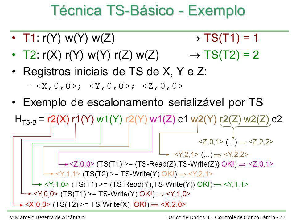 © Marcelo Bezerra de AlcântaraBanco de Dados II – Controle de Concorrência - 27 Técnica TS-Básico - Exemplo T1: r(Y) w(Y) w(Z) TS(T1) = 1 T2: r(X) r(Y