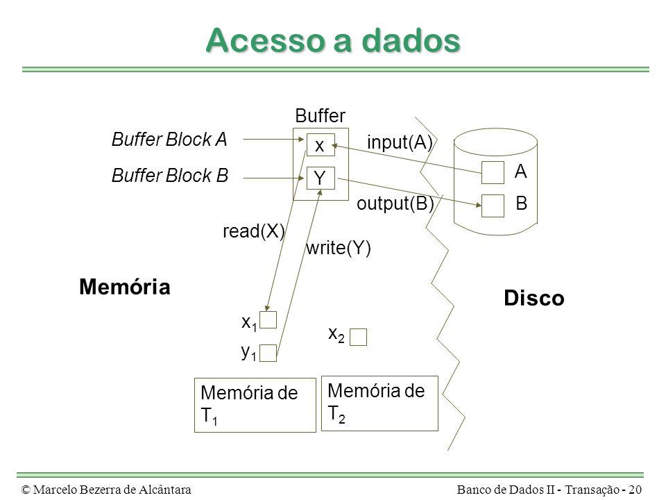 © Marcelo Bezerra de AlcântaraBanco de Dados II - Transação - 20 Acesso a dados x Y A B x1x1 y1y1 Buffer Buffer Block A Buffer Block B input(A) output(B) read(X) write(Y) Disco Memória de T 1 Memória de T 2 Memória x2x2