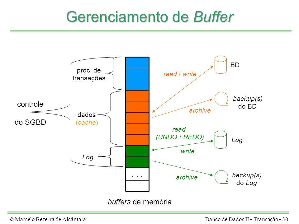 © Marcelo Bezerra de AlcântaraBanco de Dados II - Transação - 30 Gerenciamento de Buffer buffers de memória... controle do SGBD proc. de transações da