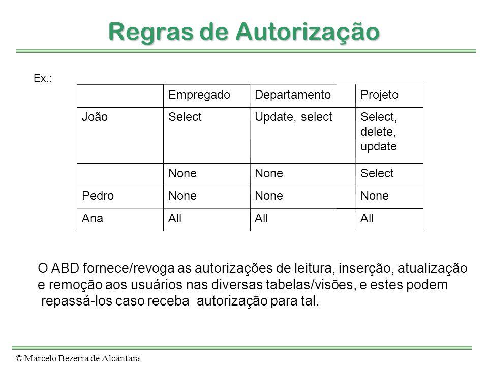 © Marcelo Bezerra de Alcântara Regras de Autorização Ex.: All Ana None Pedro SelectNone Maria Select, delete, update Update, selectSelectJoão ProjetoD