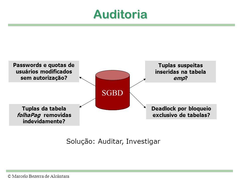 SGBD Passwords e quotas de usuários modificados sem autorização? Tuplas suspeitas inseridas na tabela emp? Tuplas da tabela folhaPag removidas indevid