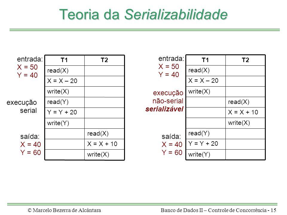 © Marcelo Bezerra de AlcântaraBanco de Dados II – Controle de Concorrência - 15 Teoria da Serializabilidade write(X) X = X + 10 read(X) write(Y) Y = Y + 20 read(Y) write(X) X = X – 20 read(X) T2T1 write(Y) Y = Y + 20 read(Y) write(X) X = X + 10 read(X) write(X) X = X – 20 read(X) T2T1 execução serial execução não-serial serializável entrada: X = 50 Y = 40 entrada: X = 50 Y = 40 saída: X = 40 Y = 60 saída: X = 40 Y = 60