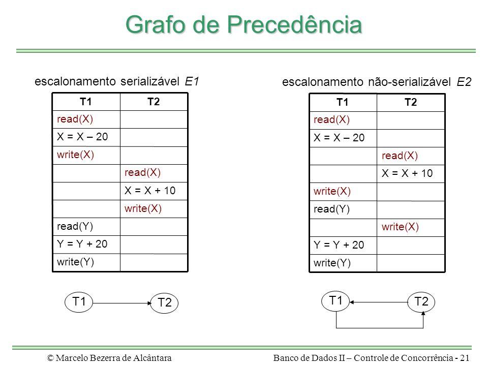 © Marcelo Bezerra de AlcântaraBanco de Dados II – Controle de Concorrência - 21 Grafo de Precedência write(Y) Y = Y + 20 read(Y) write(X) X = X + 10 read(X) write(X) X = X – 20 read(X) T2T1 escalonamento serializável E1 write(Y) Y = Y + 20 write(X) read(Y) write(X) X = X + 10 read(X) X = X – 20 read(X) T2T1 escalonamento não-serializável E2 T1 T2 T1 T2