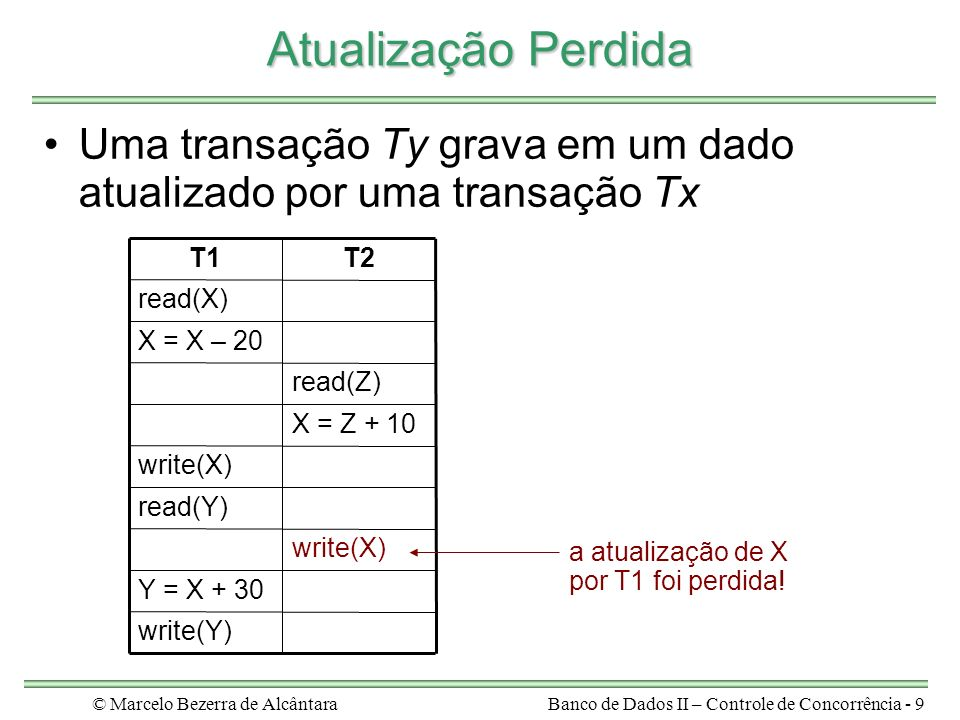 © Marcelo Bezerra de AlcântaraBanco de Dados II – Controle de Concorrência - 9 Atualização Perdida Uma transação Ty grava em um dado atualizado por uma transação Tx write(Y) Y = X + 30 write(X) read(Y) write(X) X = Z + 10 read(Z) X = X – 20 read(X) T2T1 a atualização de X por T1 foi perdida!