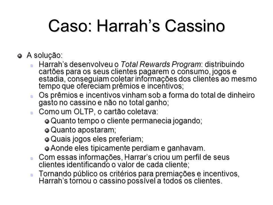 Caso: Harrahs Cassino A solução: Harrahs desenvolveu o Total Rewards Program: distribuindo cartões para os seus clientes pagarem o consumo, jogos e es