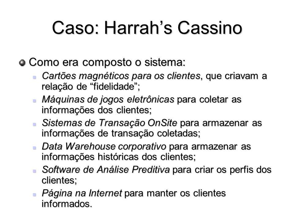 Caso: Harrahs Cassino Como era composto o sistema: Cartões magnéticos para os clientes, que criavam a relação de fidelidade; Cartões magnéticos para o