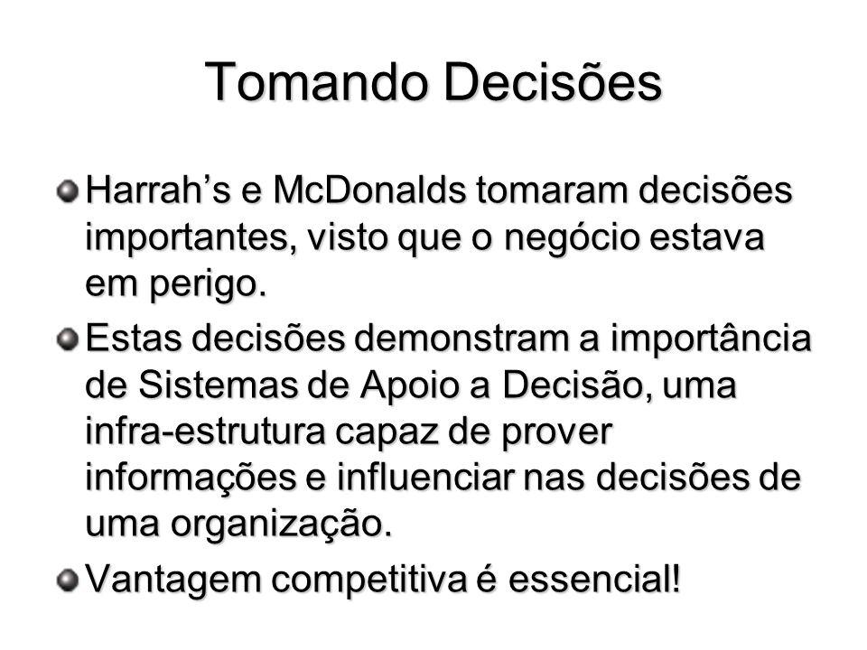 Tomando Decisões Harrahs e McDonalds tomaram decisões importantes, visto que o negócio estava em perigo. Estas decisões demonstram a importância de Si