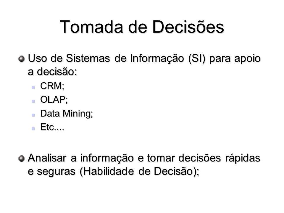 Tomada de Decisões Uso de Sistemas de Informação (SI) para apoio a decisão: CRM; CRM; OLAP; OLAP; Data Mining; Data Mining; Etc.... Etc.... Analisar a