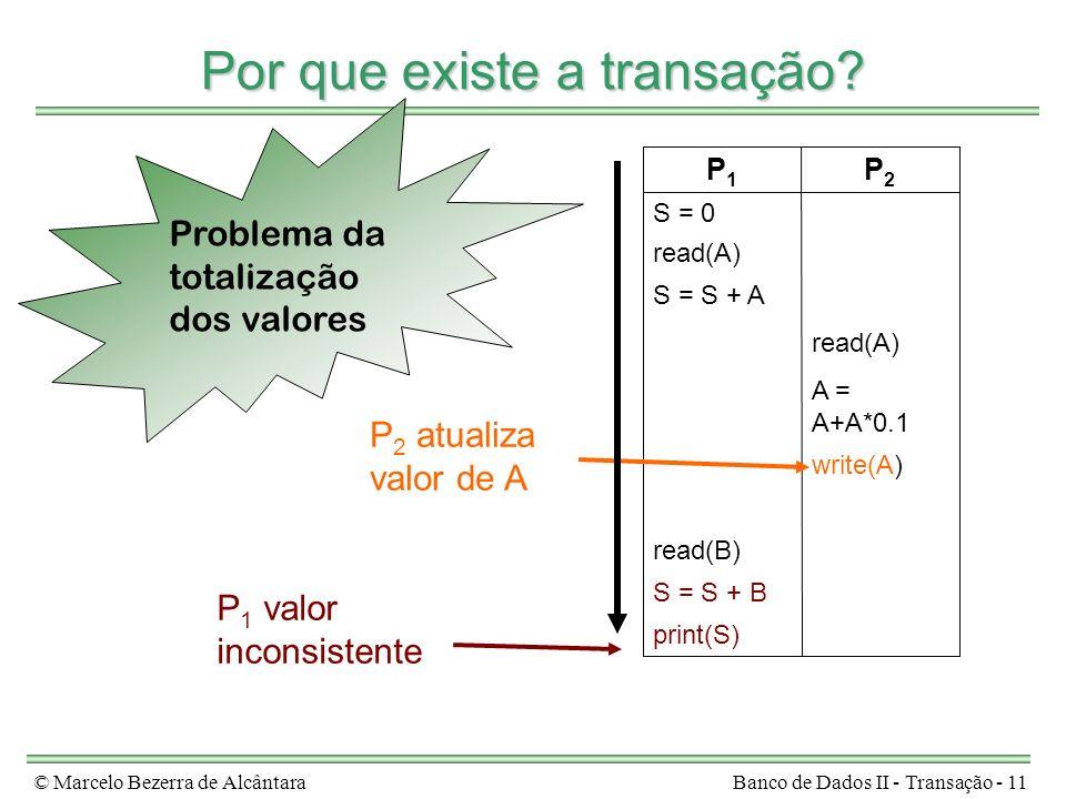 © Marcelo Bezerra de AlcântaraBanco de Dados II - Transação - 11 Por que existe a transação? print(S) S = S + B read(B) write(A) A = A+A*0.1 read(A) S