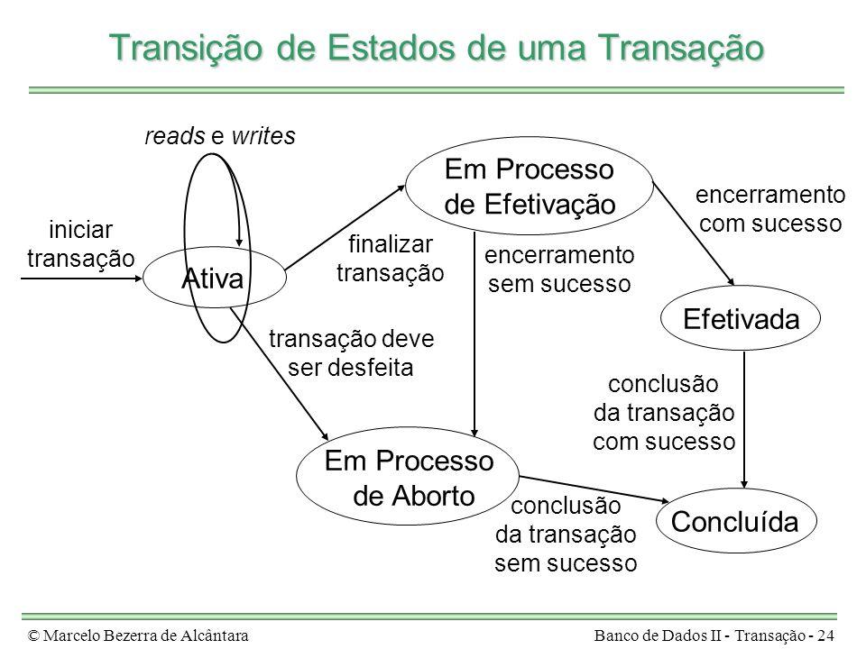 © Marcelo Bezerra de AlcântaraBanco de Dados II - Transação - 24 Transição de Estados de uma Transação Ativa Em Processo de Efetivação Efetivada Em Pr