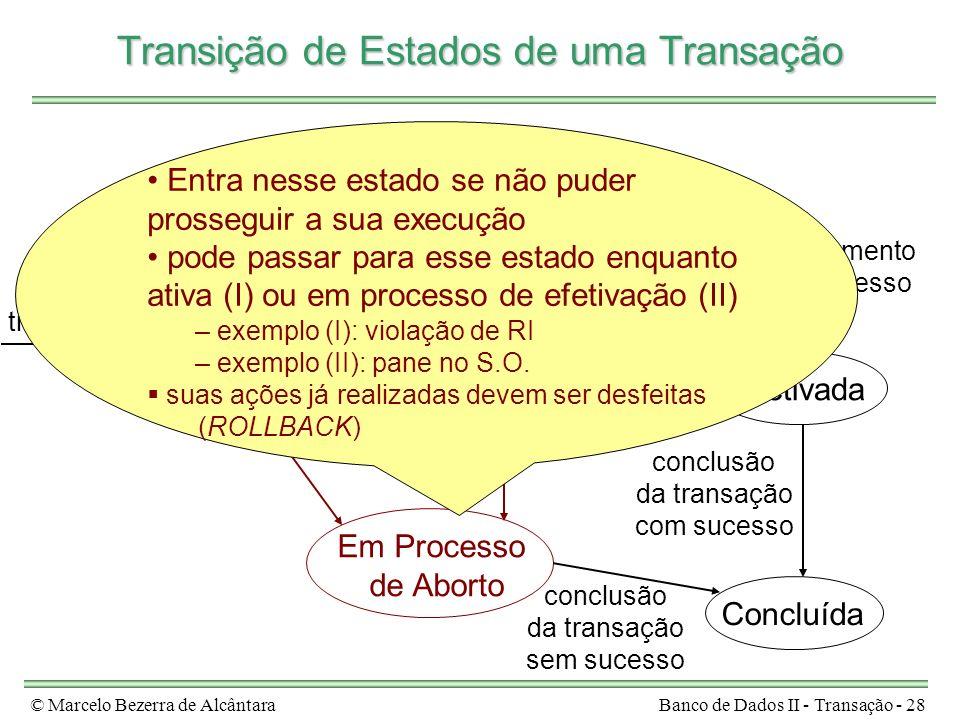 © Marcelo Bezerra de AlcântaraBanco de Dados II - Transação - 28 Transição de Estados de uma Transação Ativa Em Processo de Efetivação Efetivada Em Pr