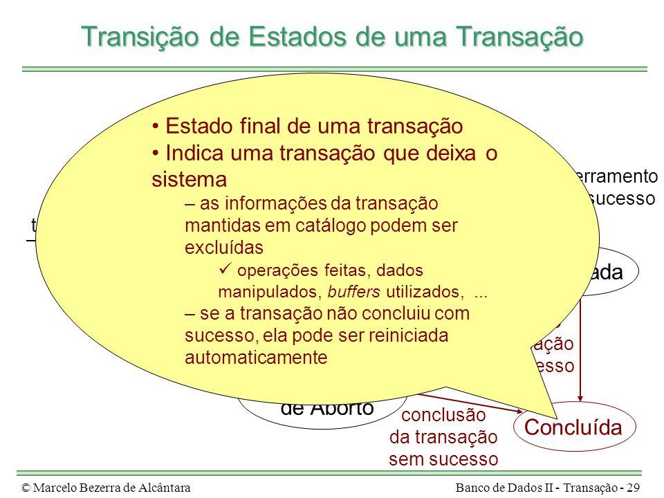 © Marcelo Bezerra de AlcântaraBanco de Dados II - Transação - 29 encerramento sem sucesso Transição de Estados de uma Transação Ativa Em Processo de E