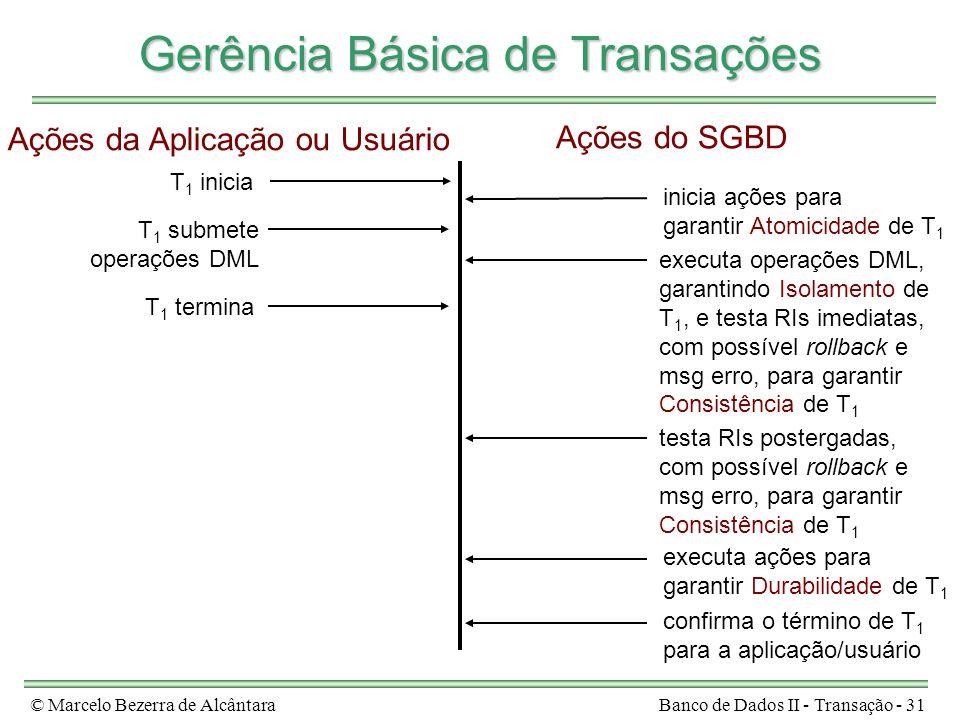 © Marcelo Bezerra de AlcântaraBanco de Dados II - Transação - 31 Gerência Básica de Transações T 1 inicia Ações da Aplicação ou Usuário Ações do SGBD