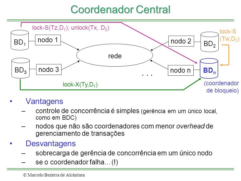 © Marcelo Bezerra de Alcântara Coordenador Central rede nodo 1 nodo 2 nodo 3...