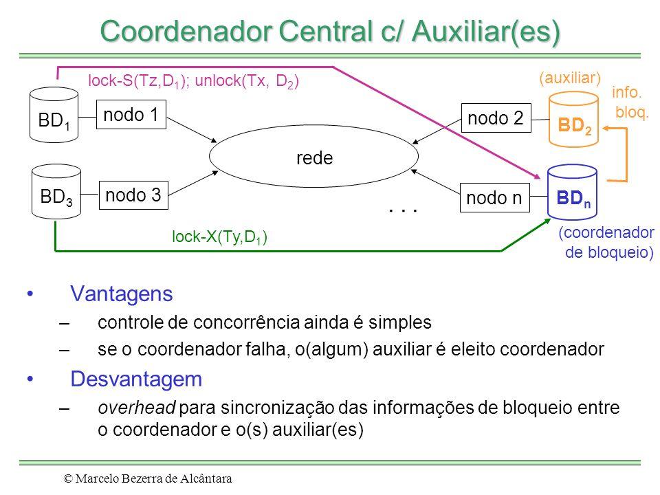 © Marcelo Bezerra de Alcântara Coordenador Central c/ Auxiliar(es) rede nodo 1 nodo 2 nodo 3...