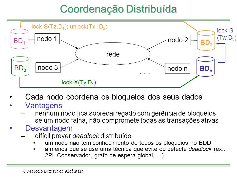 © Marcelo Bezerra de Alcântara Coordenação Distribuída rede nodo 1 nodo 2 nodo 3...