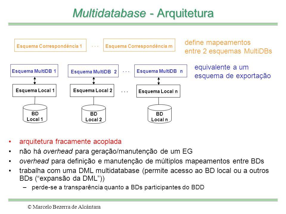 © Marcelo Bezerra de Alcântara Multidatabase - Arquitetura Esquema Local 1 Esquema MultiDB 1 BD Local 1 Esquema Correspondência 1...