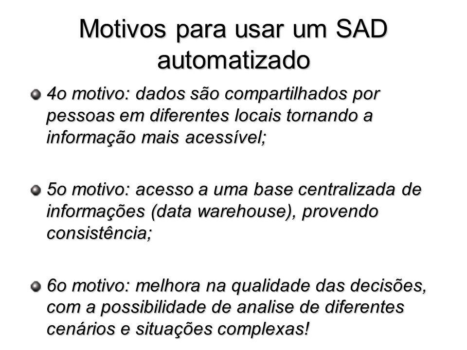 Motivos para usar um SAD automatizado 4o motivo: dados são compartilhados por pessoas em diferentes locais tornando a informação mais acessível; 5o mo