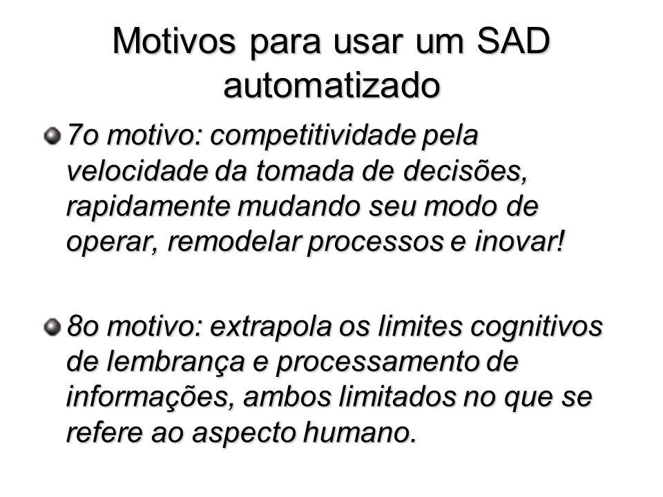 Motivos para usar um SAD automatizado 7o motivo: competitividade pela velocidade da tomada de decisões, rapidamente mudando seu modo de operar, remode