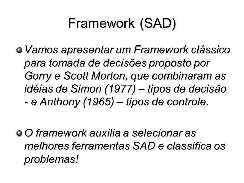 Framework (SAD) Vamos apresentar um Framework clássico para tomada de decisões proposto por Gorry e Scott Morton, que combinaram as idéias de Simon (1