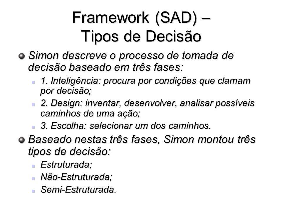 Framework (SAD) – Tipos de Decisão Simon descreve o processo de tomada de decisão baseado em três fases: 1. Inteligência: procura por condições que cl
