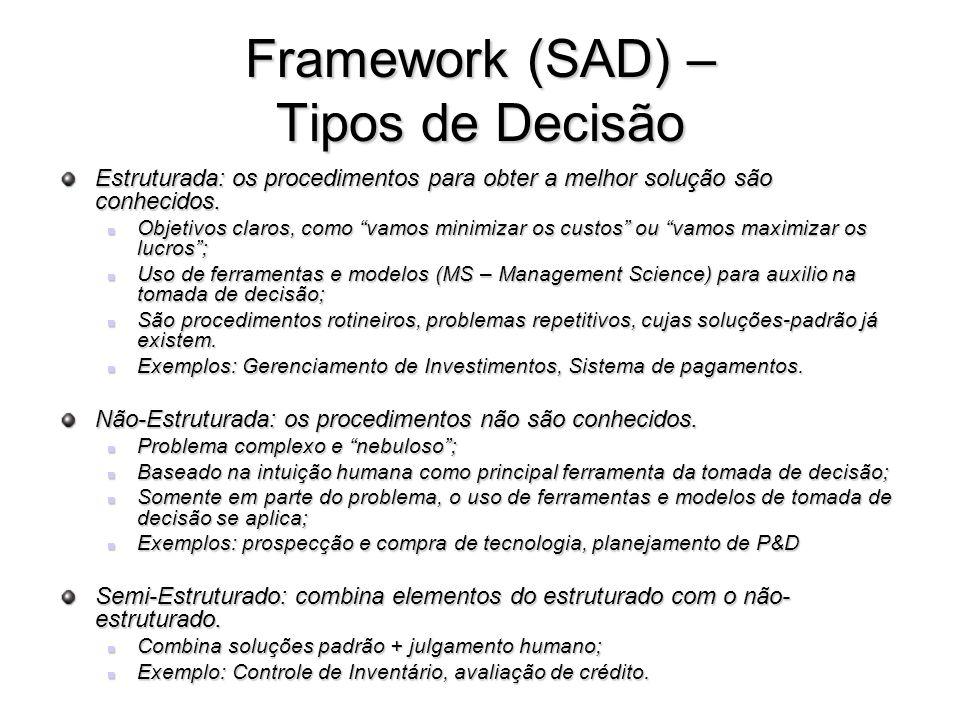 Framework (SAD) – Tipos de Decisão Estruturada: os procedimentos para obter a melhor solução são conhecidos. Objetivos claros, como vamos minimizar os