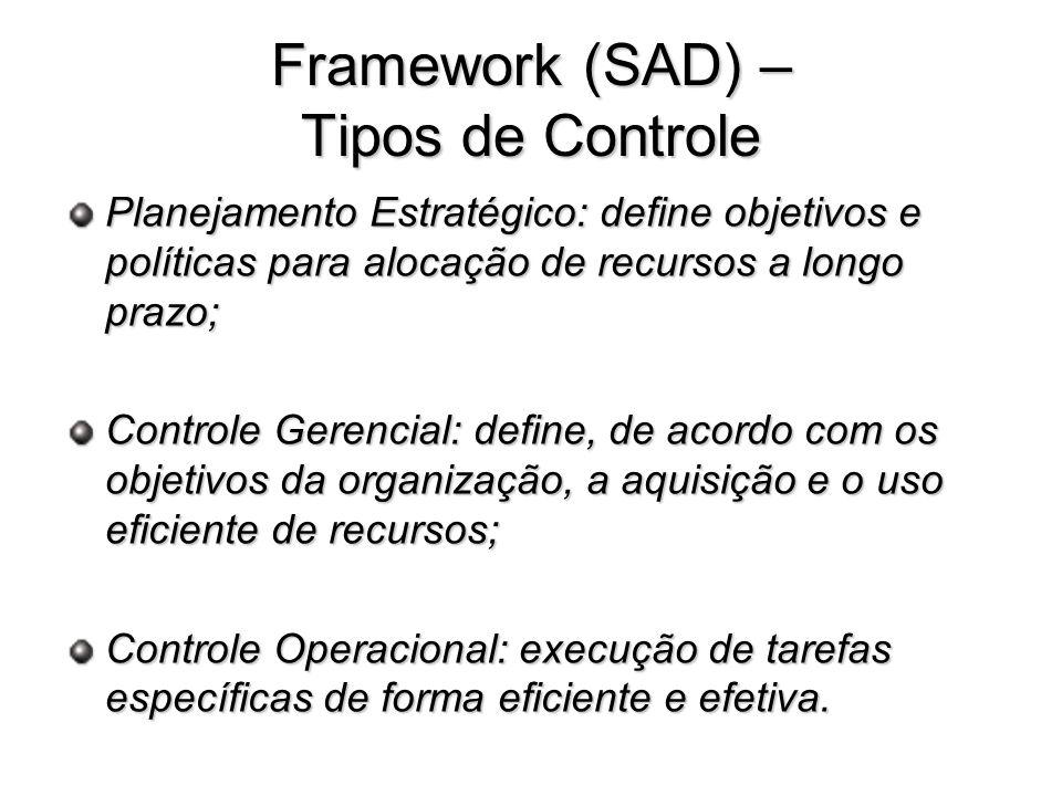 Framework (SAD) – Tipos de Controle Planejamento Estratégico: define objetivos e políticas para alocação de recursos a longo prazo; Controle Gerencial