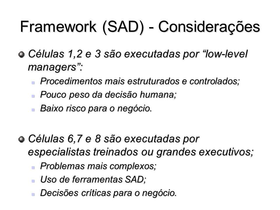 Framework (SAD) - Considerações Células 1,2 e 3 são executadas por low-level managers: Procedimentos mais estruturados e controlados; Procedimentos ma