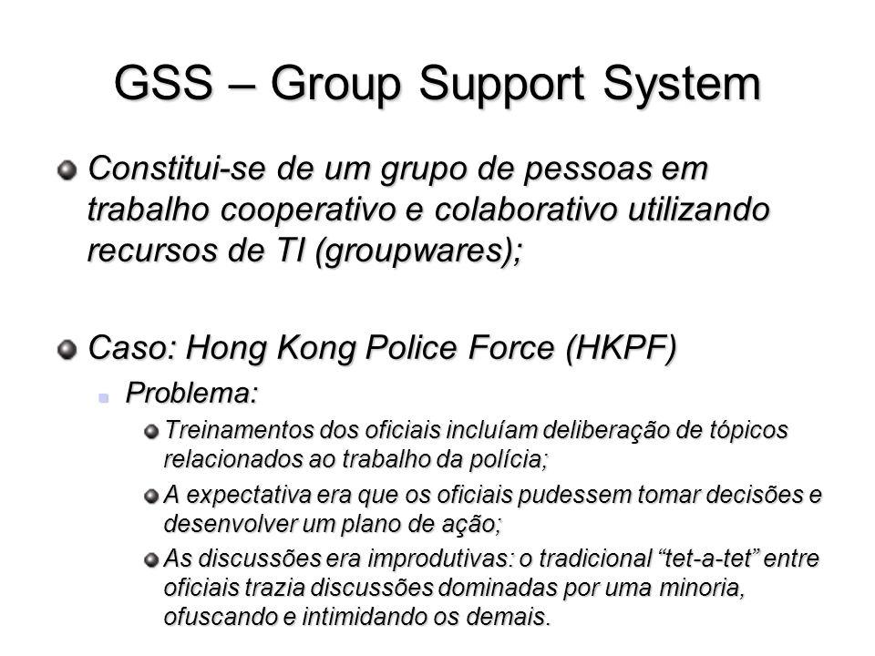GSS – Group Support System Constitui-se de um grupo de pessoas em trabalho cooperativo e colaborativo utilizando recursos de TI (groupwares); Caso: Ho