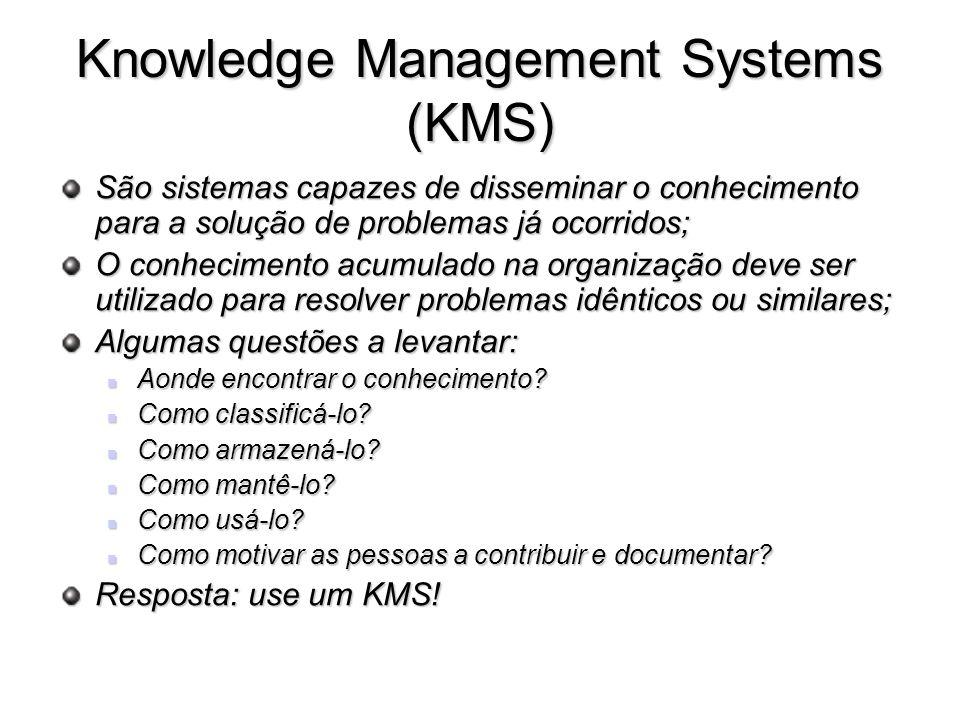 Knowledge Management Systems (KMS) São sistemas capazes de disseminar o conhecimento para a solução de problemas já ocorridos; O conhecimento acumulad