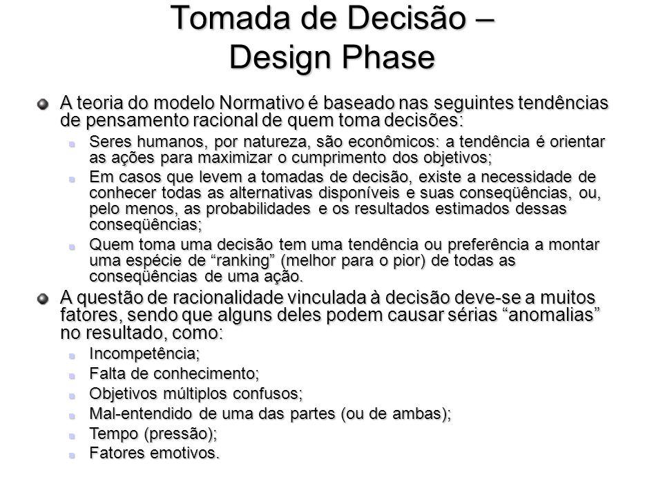 Tomada de Decisão – Design Phase A teoria do modelo Normativo é baseado nas seguintes tendências de pensamento racional de quem toma decisões: Seres h