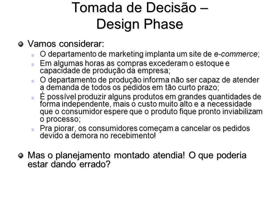 Tomada de Decisão – Design Phase Vamos considerar: O departamento de marketing implanta um site de e-commerce; O departamento de marketing implanta um
