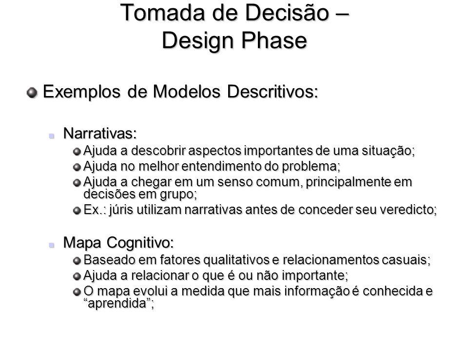 Tomada de Decisão – Design Phase Exemplos de Modelos Descritivos: Narrativas: Narrativas: Ajuda a descobrir aspectos importantes de uma situação; Ajud