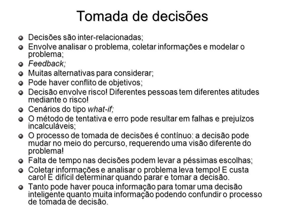 Tomada de decisões Decisões são inter-relacionadas; Envolve analisar o problema, coletar informações e modelar o problema; Feedback; Muitas alternativ
