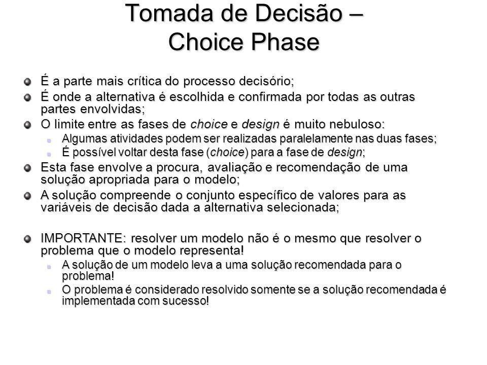 Tomada de Decisão – Choice Phase É a parte mais crítica do processo decisório; É onde a alternativa é escolhida e confirmada por todas as outras parte