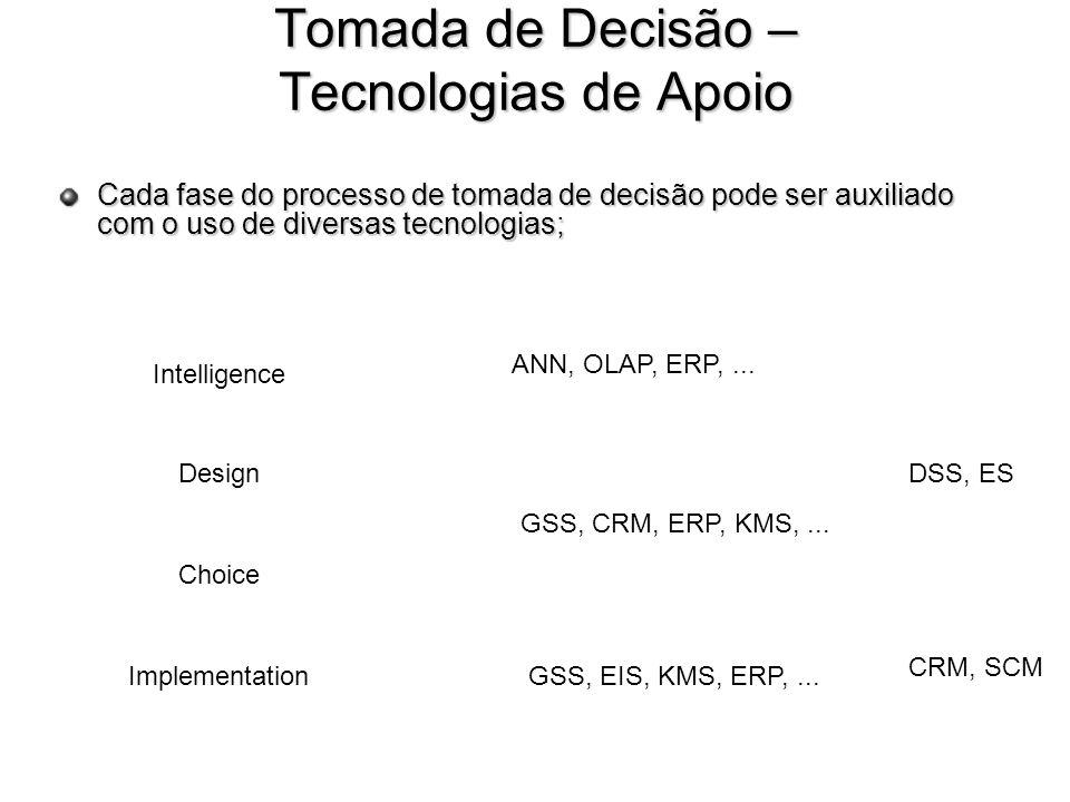 Tomada de Decisão – Tecnologias de Apoio Cada fase do processo de tomada de decisão pode ser auxiliado com o uso de diversas tecnologias; ANN, OLAP, E