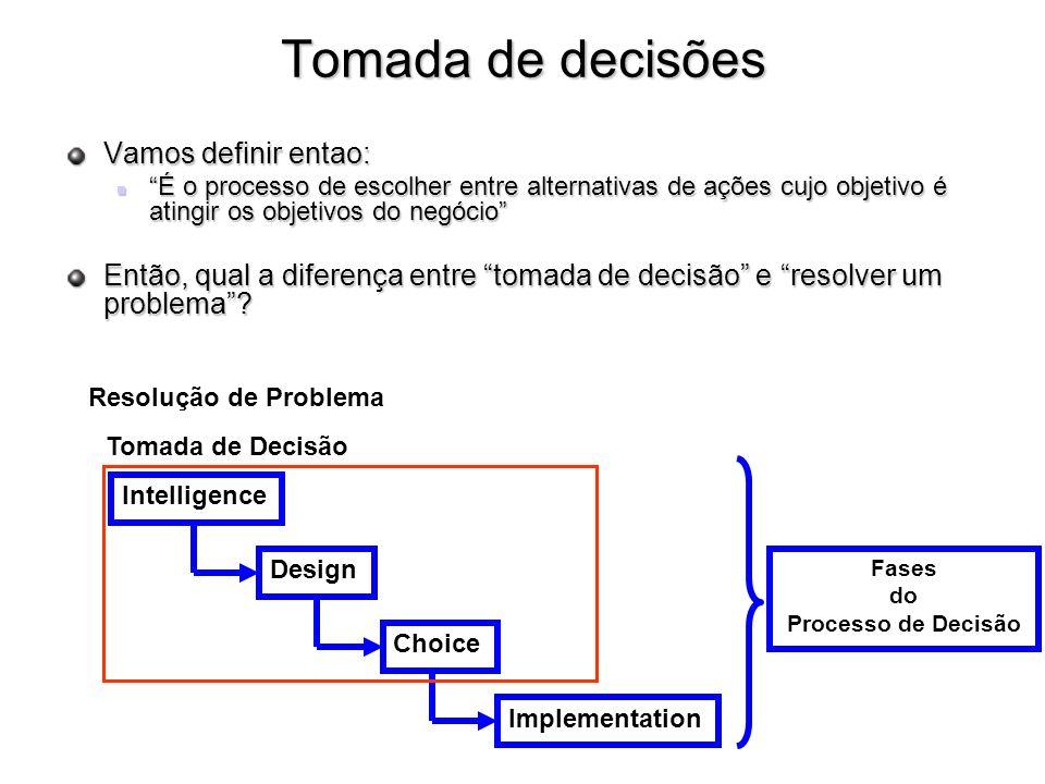 Tomada de decisões Vamos definir entao: É o processo de escolher entre alternativas de ações cujo objetivo é atingir os objetivos do negócio É o proce