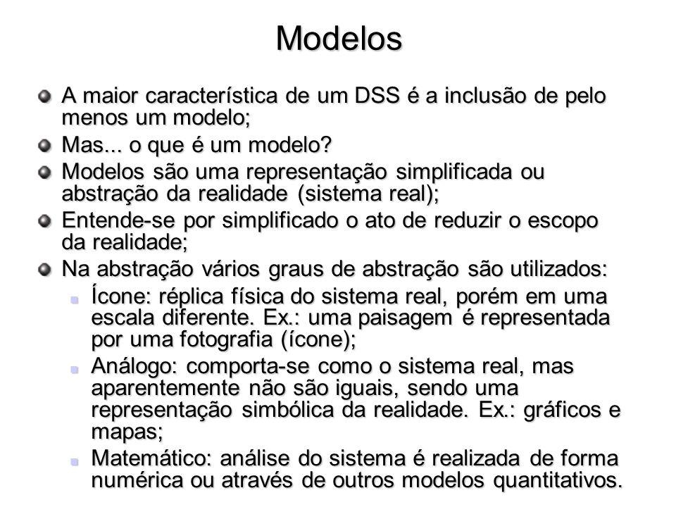Modelos A maior característica de um DSS é a inclusão de pelo menos um modelo; Mas... o que é um modelo? Modelos são uma representação simplificada ou
