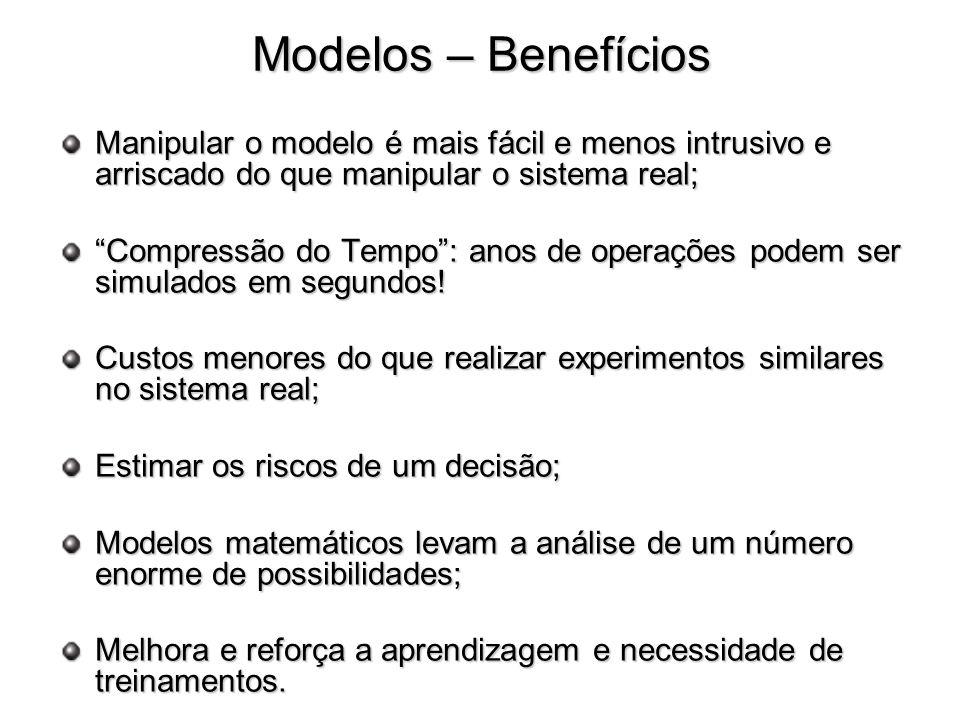 Modelos – Benefícios Manipular o modelo é mais fácil e menos intrusivo e arriscado do que manipular o sistema real; Compressão do Tempo: anos de opera