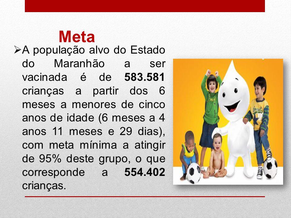 Meta A população alvo do Estado do Maranhão a ser vacinada é de 583.581 crianças a partir dos 6 meses a menores de cinco anos de idade (6 meses a 4 an
