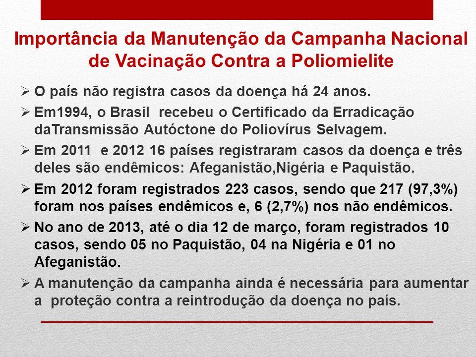 Importância da Manutenção da Campanha Nacional de Vacinação Contra a Poliomielite O país não registra casos da doença há 24 anos. Em1994, o Brasil rec