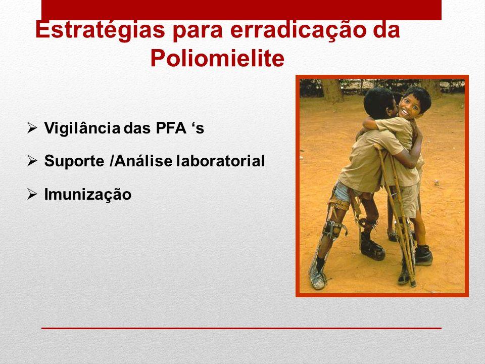 Estratégias para erradicação da Poliomielite Vigilância das PFA s Suporte /Análise laboratorial Imunização