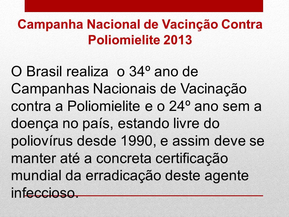 O Brasil realiza o 34º ano de Campanhas Nacionais de Vacinação contra a Poliomielite e o 24º ano sem a doença no país, estando livre do poliovírus des