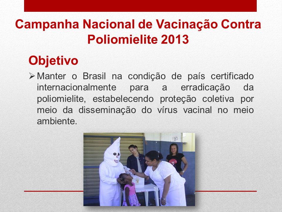Campanha Nacional de Vacinação Contra Poliomielite 2013 Objetivo Manter o Brasil na condição de país certificado internacionalmente para a erradicação