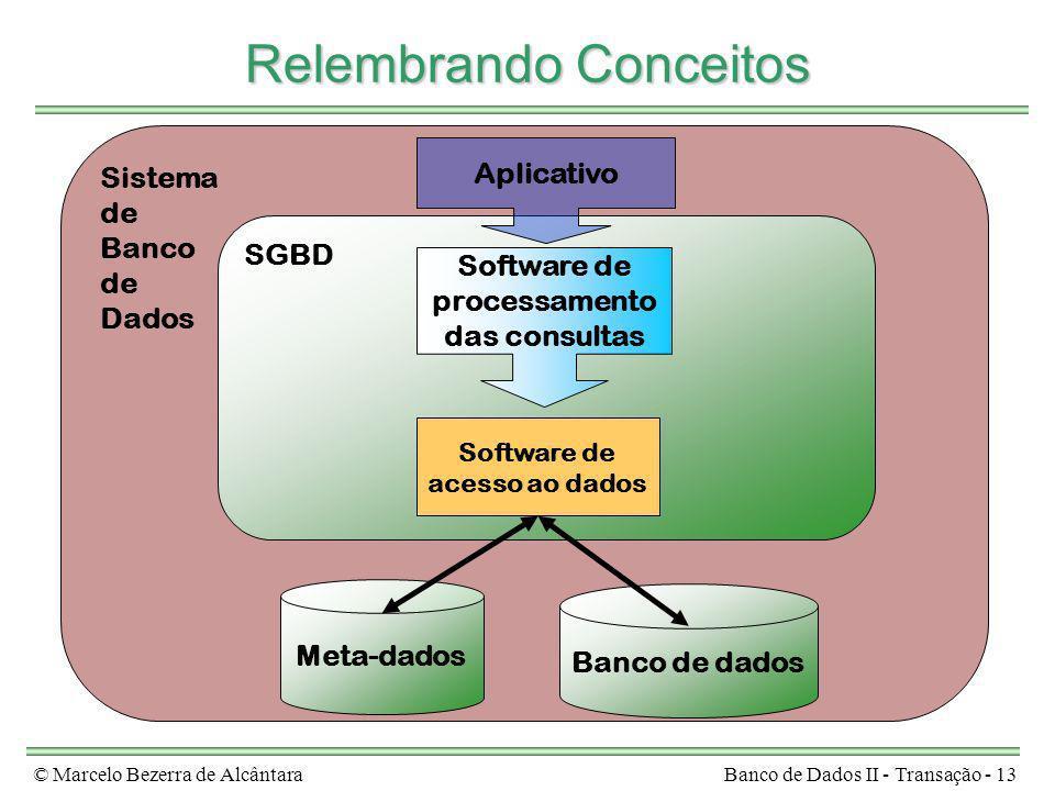 © Marcelo Bezerra de AlcântaraBanco de Dados II - Transação - 13 Sistema de Banco de Dados Relembrando Conceitos Meta-dados Banco de dados SGBD Softwa