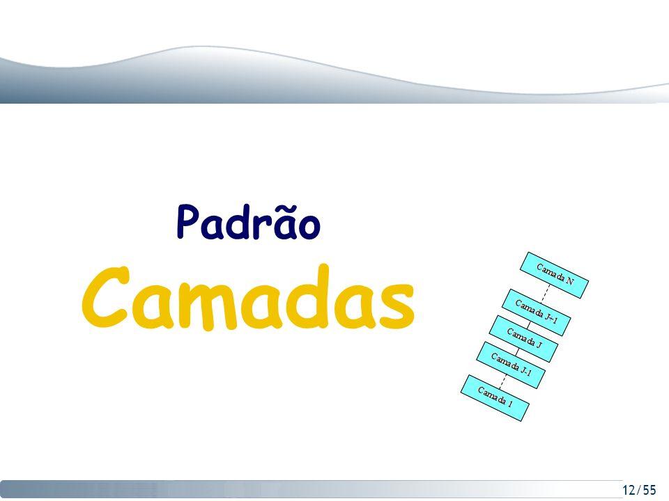 12/55 Padrão Camadas