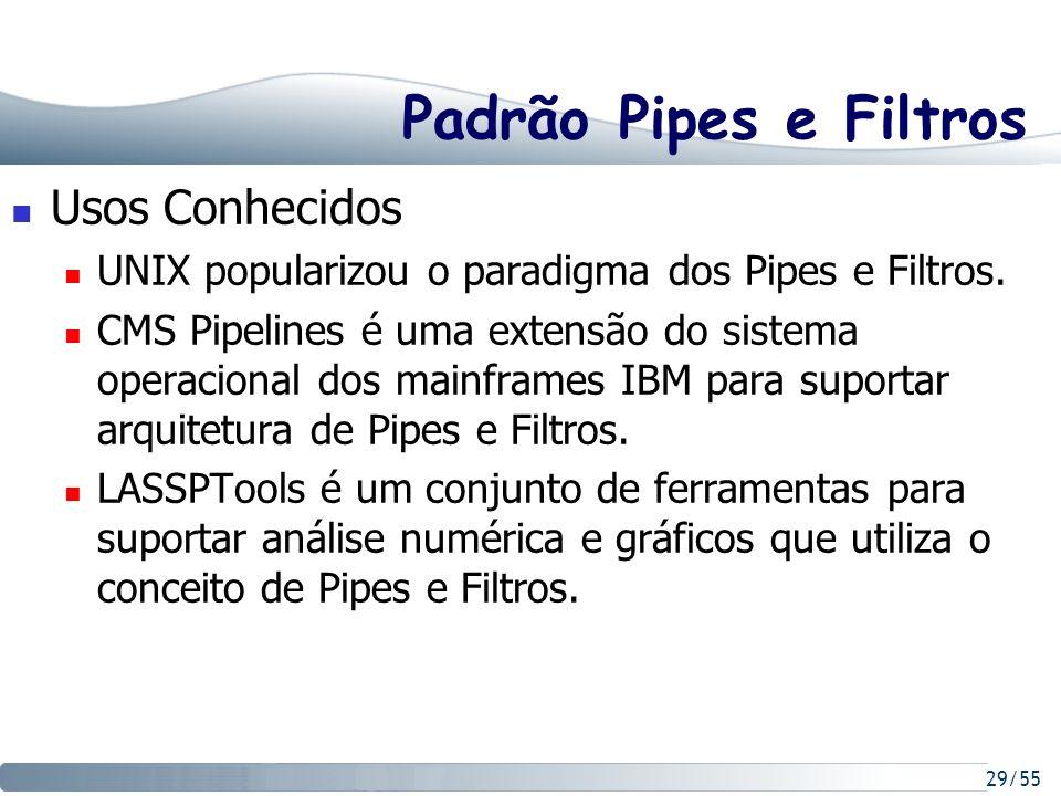 29/55 Padrão Pipes e Filtros Usos Conhecidos UNIX popularizou o paradigma dos Pipes e Filtros. CMS Pipelines é uma extensão do sistema operacional dos