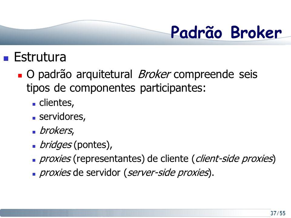 37/55 Padrão Broker Estrutura O padrão arquitetural Broker compreende seis tipos de componentes participantes: clientes, servidores, brokers, bridges