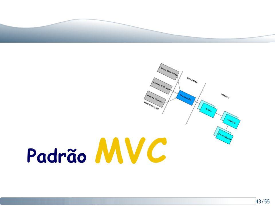 43/55 Padrão MVC